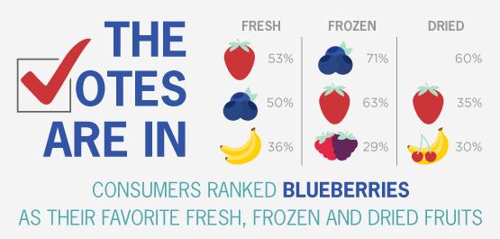 Trade-slides_Blueberry-1-1.png